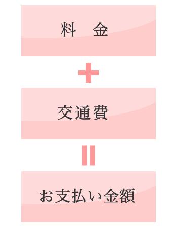 【スマホ用】料金+交通費=お支払い料金